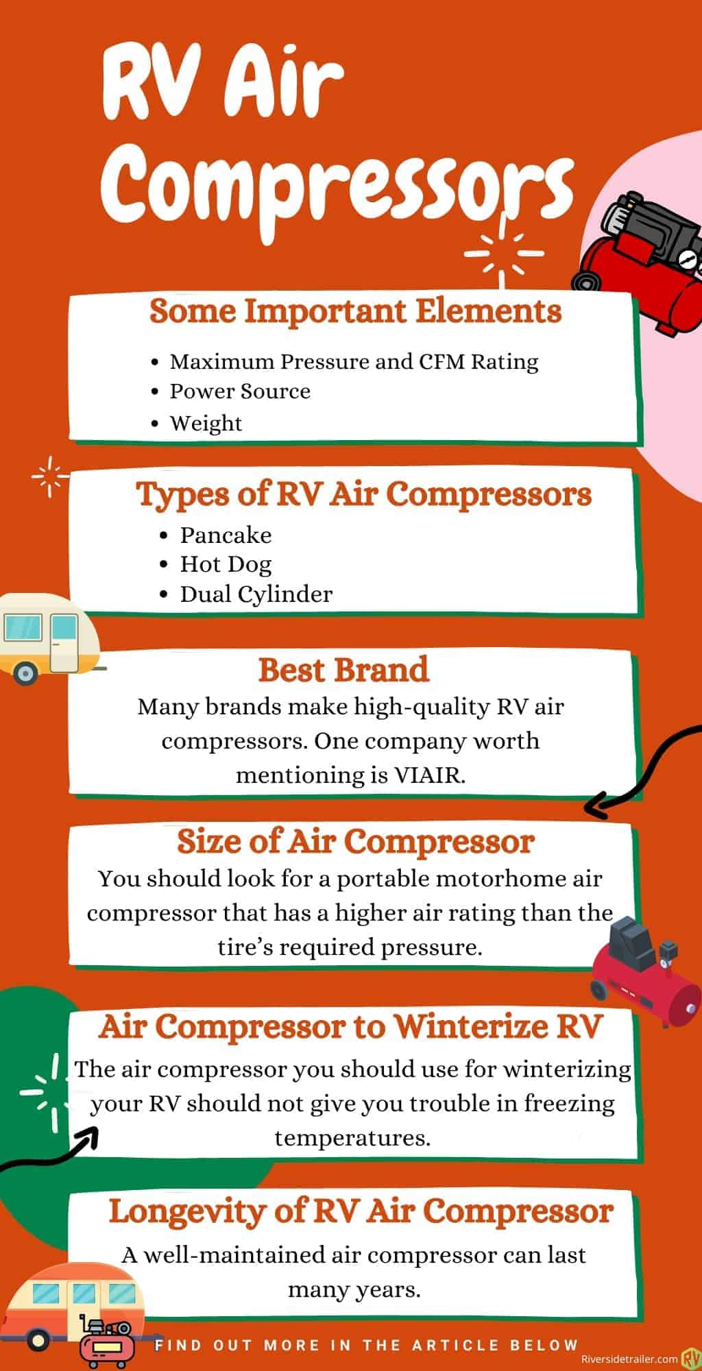 compressor-for-rv-ac-unit
